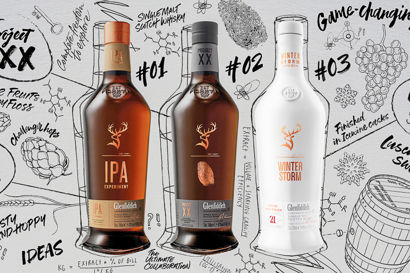 Glenfiddich experiments for the third time